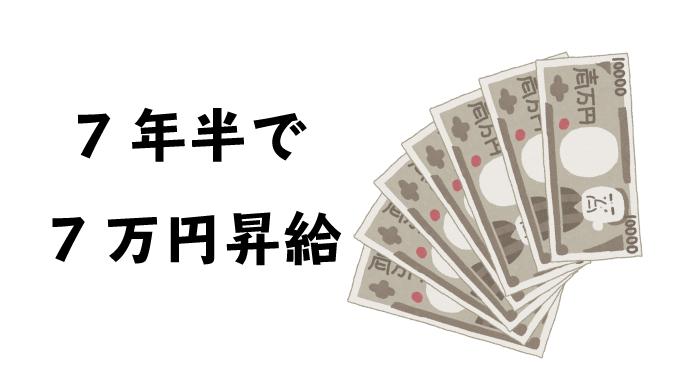 公務員の昇給は7年で7万円のイメージ画像