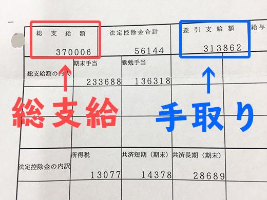 公務員1年目の冬(12月)のボーナスの支給明細書