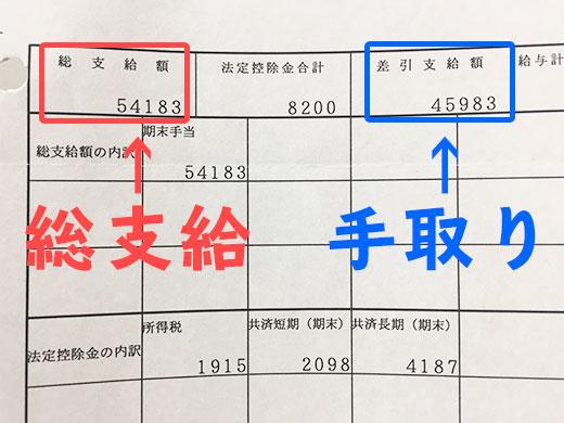 公務員1年目の年度末(3月)のボーナスの支給明細書